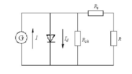 有机太阳能光聚合物电池的等效电路图
