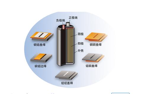 镍氢电池怎么使用?