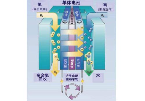 镍氢电池性能指标参数