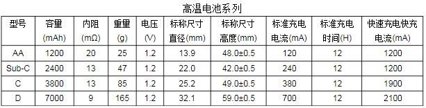 高温镍氢电池规格尺寸