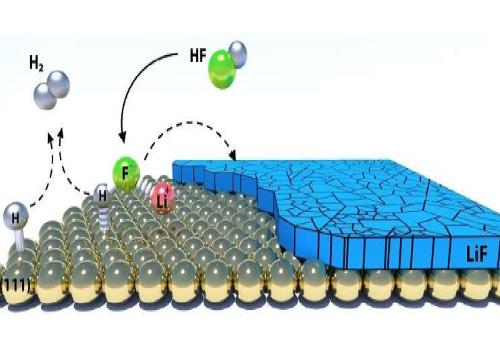 新型水锂电池动力强劲能替代18650锂电池吗?