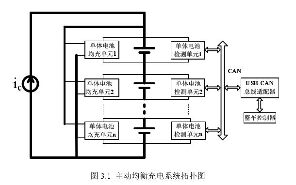 电池保护板主动均衡充电系统拓扑图