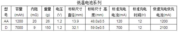 低温镍氢电池规格尺寸