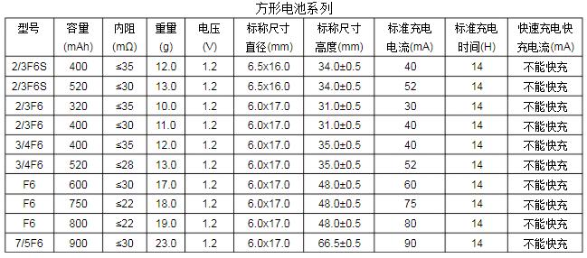 方形镍氢电池尺寸规格