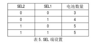 锂电保护芯片功能介绍