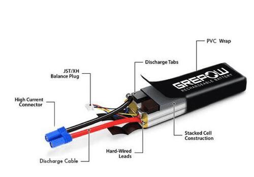什么是电芯?电芯能否定制?