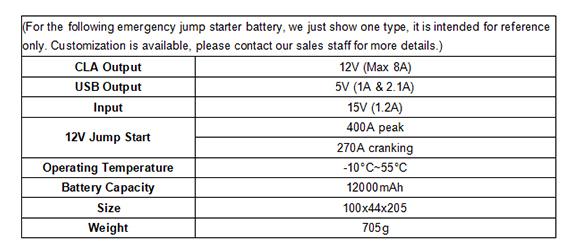 启动电源参数规格应用表