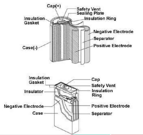锂电池隔膜检测标准和方法