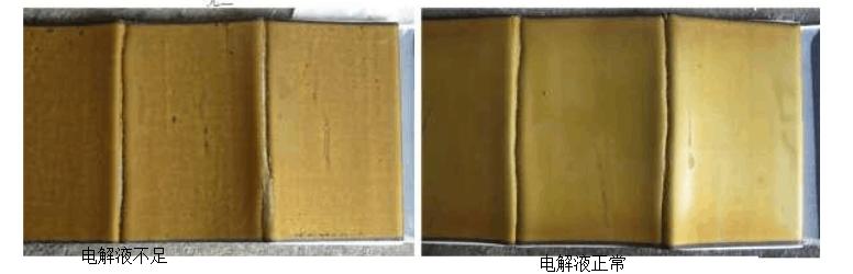 锂电池制造和成品中遇到的黄色问题