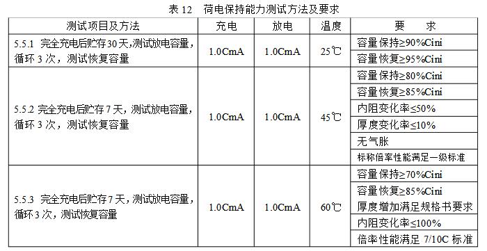 荷电保持能力测试方法及要求表
