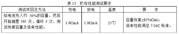 高倍率电芯贮存性能测试方法及要求表