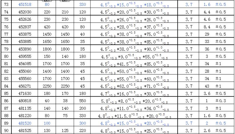 聚合物锂电池尺寸规格