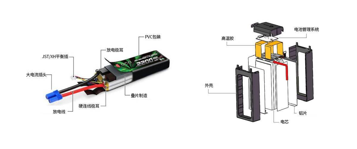 电池组管理系统