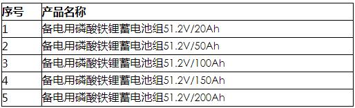 中国铁塔招标项目