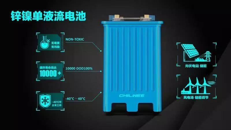 液流电池举例