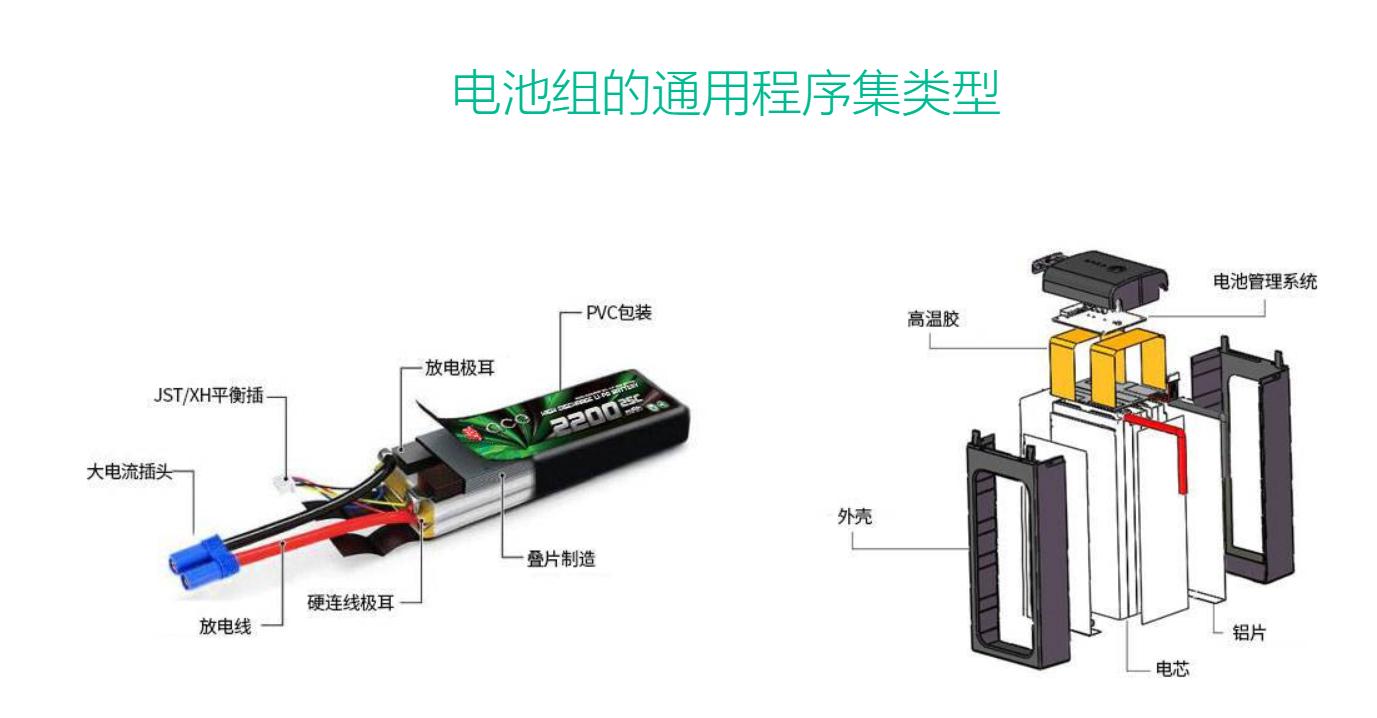 格瑞普软包电池解剖图