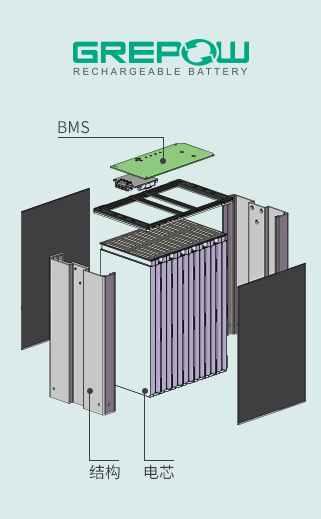 低温电池定制方案