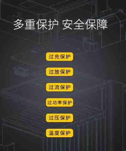 格氏TATTU智能电池3.0多种安全保护