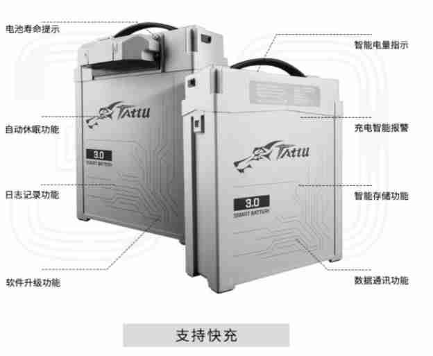 格氏TATTU智能电池3.0多种管理功能