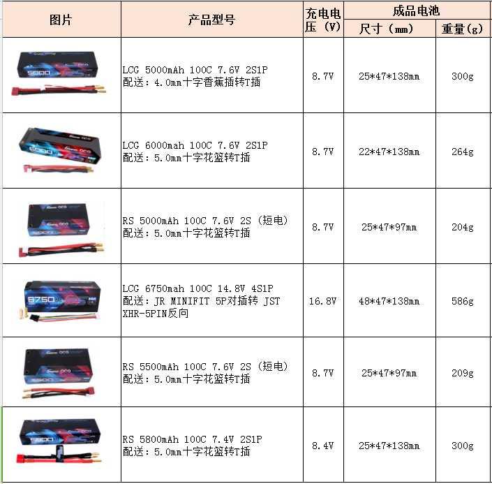 格氏电池模型电池产品型号参数
