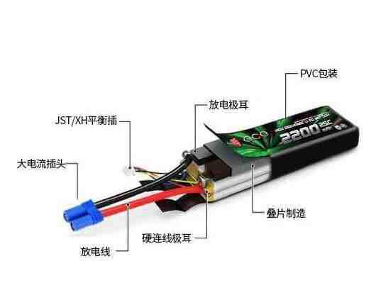 电池组示意图